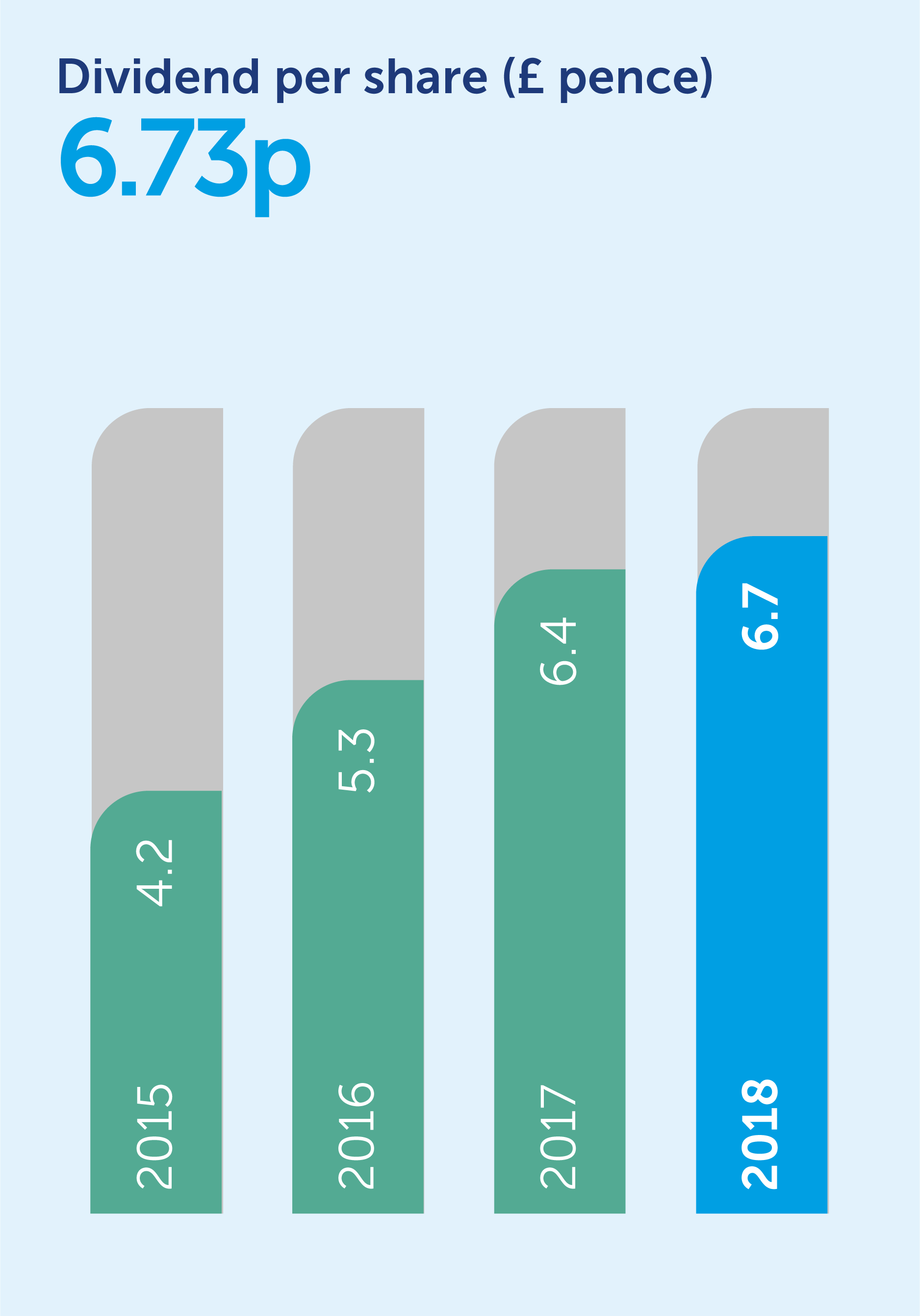 31862-dividend-per-share_bar-chart_new.png